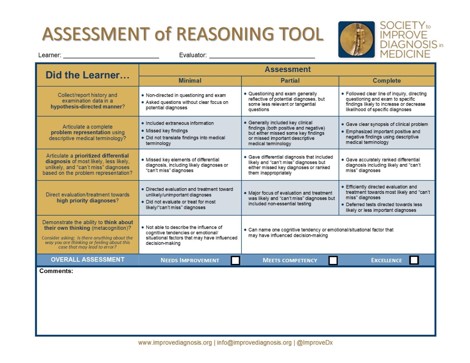 Assessment of Reasoning Tool